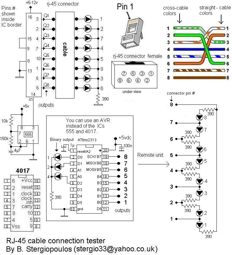 lan tester rh serasidis gr lan cable wiring lan cable wiring straight