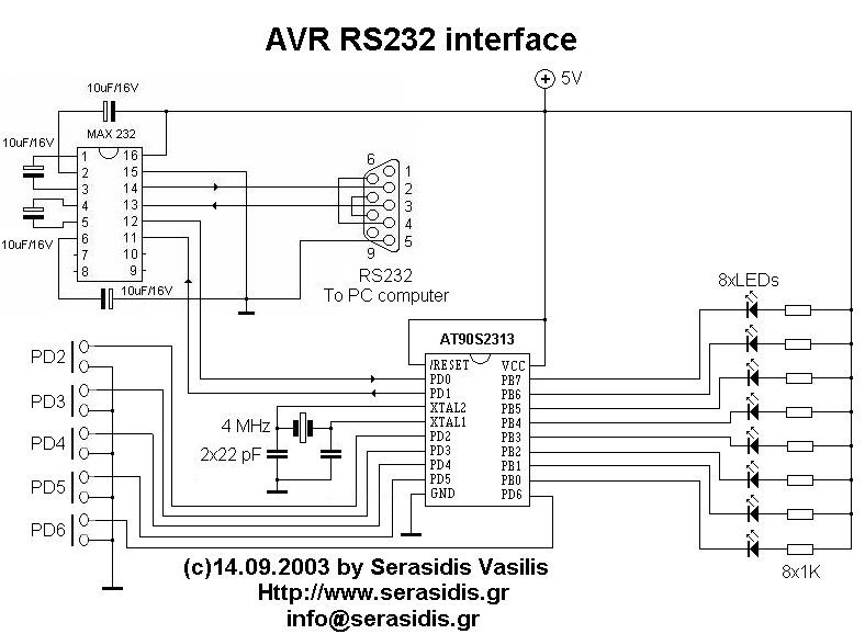 visual basic  u0026 avr rs232 interface