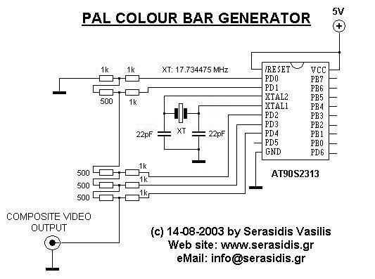 Avr Composite Pal Color Bar Generator