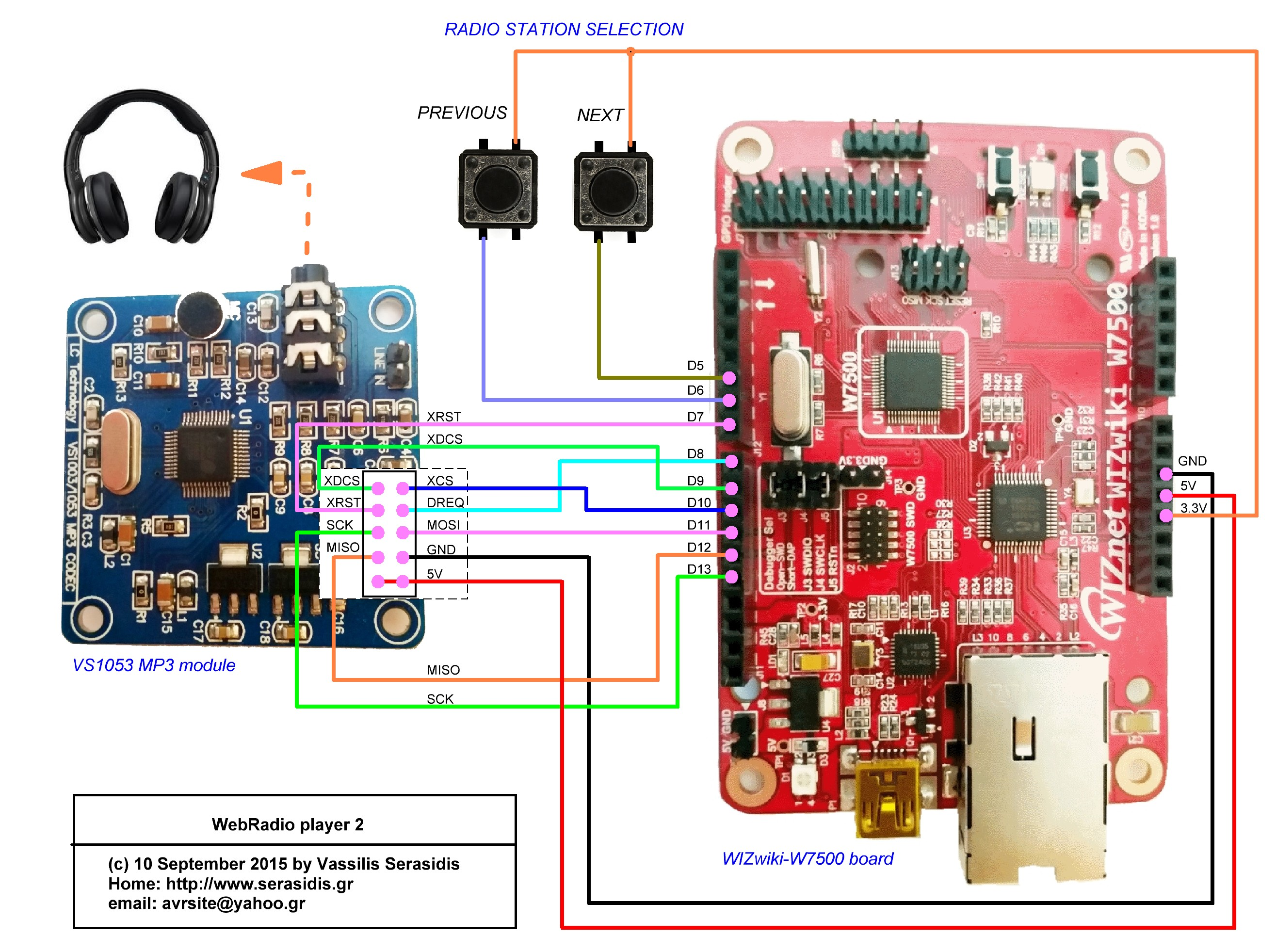 Diagram Of Quadcopter Wiring Public Domain besides Aoc 919 z Lcd Monitor Power Back Light furthermore Power Supply Smps Schematic Str 8656 Or further Power   Power Supply Schematic Sony additionally Download. on electronic schematic diagrams